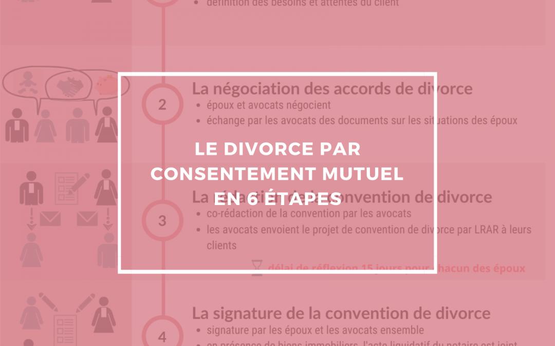 Le divorce par consentement mutuel en 6 étapes