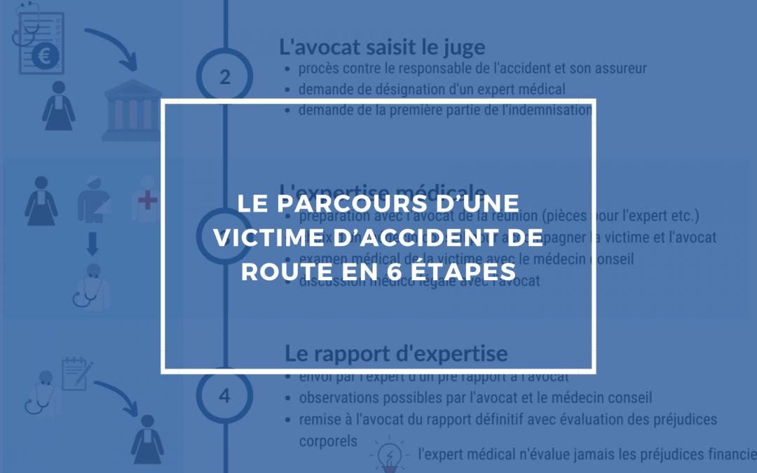 Le parcours d'une victime d'accident de route en 6 étapes