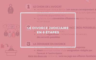 Le NOUVEAU divorce judiciaire en 6 étapes